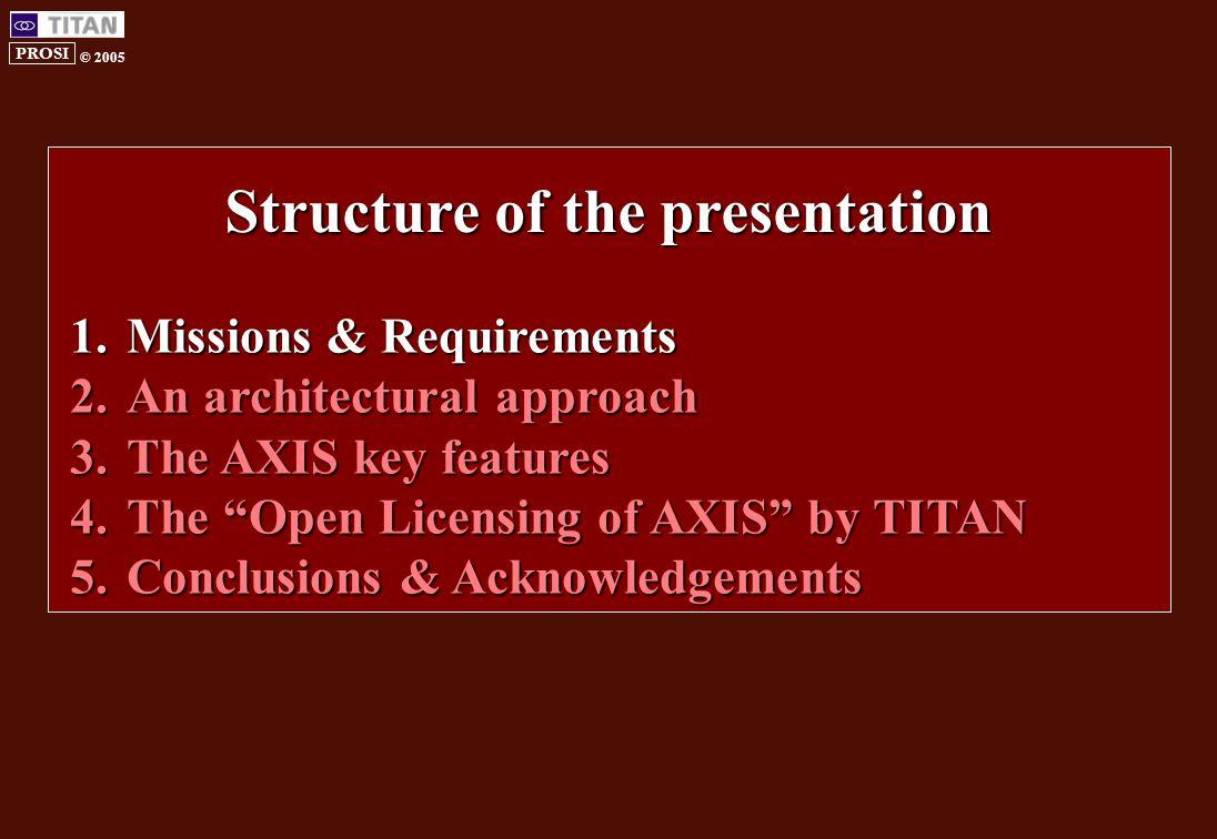 PROSI © 2005 Application A Interchange Application B NormesStandards Personnalisations formalisée AXIS ValeurajoutéeValeurajoutée AXIS : Une 'interaction' basée sur des définitions formelles