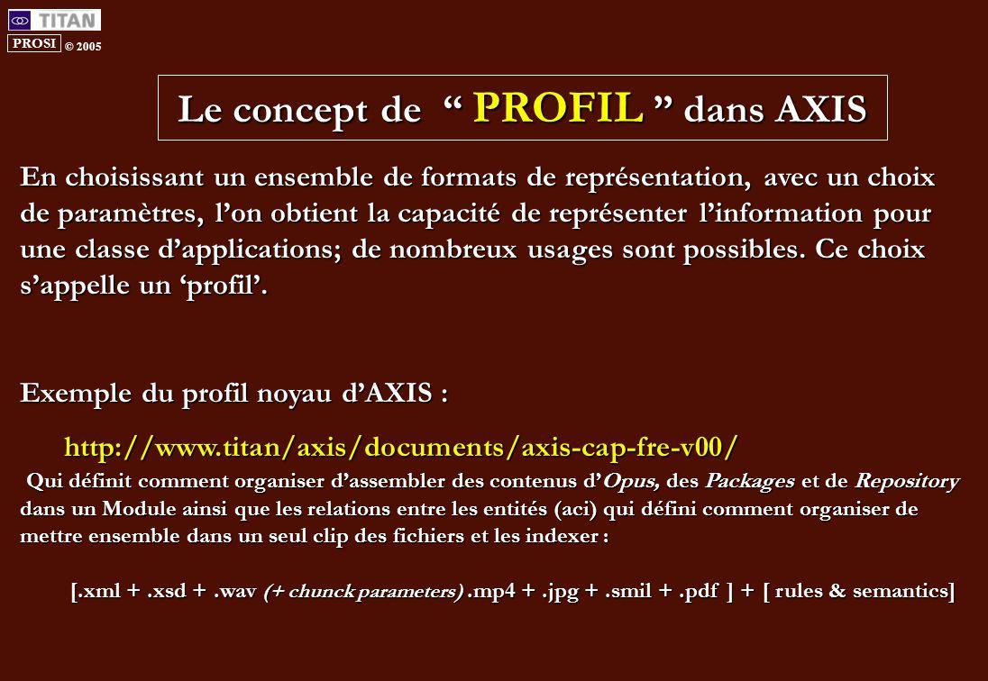 PROSI © 2005 Le concept de PROFIL dans AXIS En choisissant un ensemble de formats de représentation, avec un choix de paramètres, l'on obtient la capacité de représenter l'information pour une classe d'applications; de nombreux usages sont possibles.