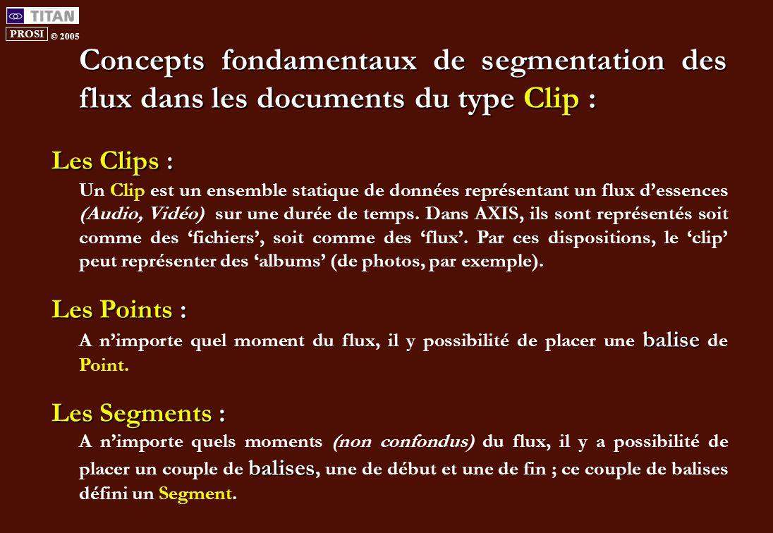 PROSI © 2005 Concepts fondamentaux de segmentation des flux dans les documents du type Clip : Les Clips : Un Clip est un ensemble statique de données représentant un flux d'essences (Audio, Vidéo) sur une durée de temps.
