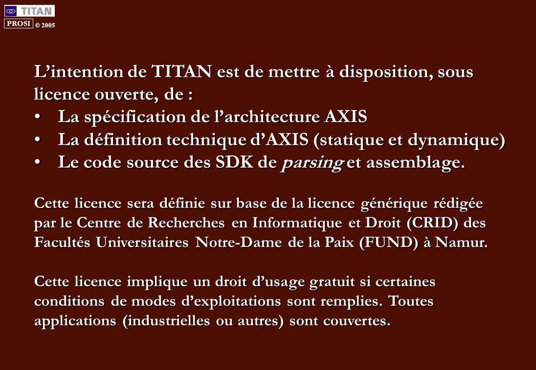 PROSI © 2005 L'intention de TITAN est de mettre à disposition, sous licence ouverte, de : La spécification de l'architecture AXIS La spécification de l'architecture AXIS La définition technique d'AXIS (statique et dynamique) La définition technique d'AXIS (statique et dynamique) Le code source des SDK de parsing et assemblage.