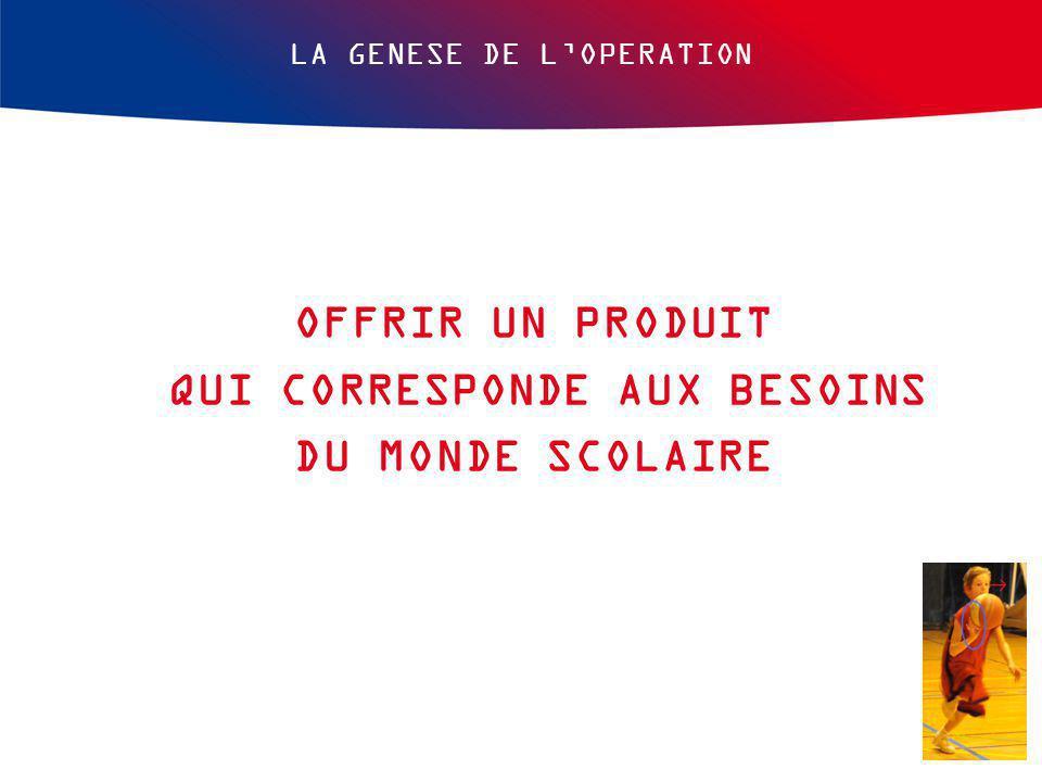 LA GENESE DE L'OPERATION OFFRIR UN PRODUIT QUI CORRESPONDE AUX BESOINS DU MONDE SCOLAIRE