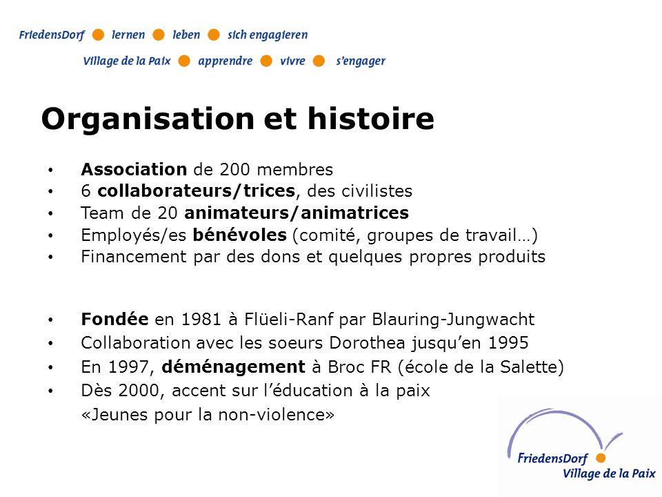 Organisation et histoire Association de 200 membres 6 collaborateurs/trices, des civilistes Team de 20 animateurs/animatrices Employés/es bénévoles (comité, groupes de travail…) Financement par des dons et quelques propres produits Fondée en 1981 à Flüeli-Ranf par Blauring-Jungwacht Collaboration avec les soeurs Dorothea jusqu'en 1995 En 1997, déménagement à Broc FR (école de la Salette) Dès 2000, accent sur l'éducation à la paix «Jeunes pour la non-violence»