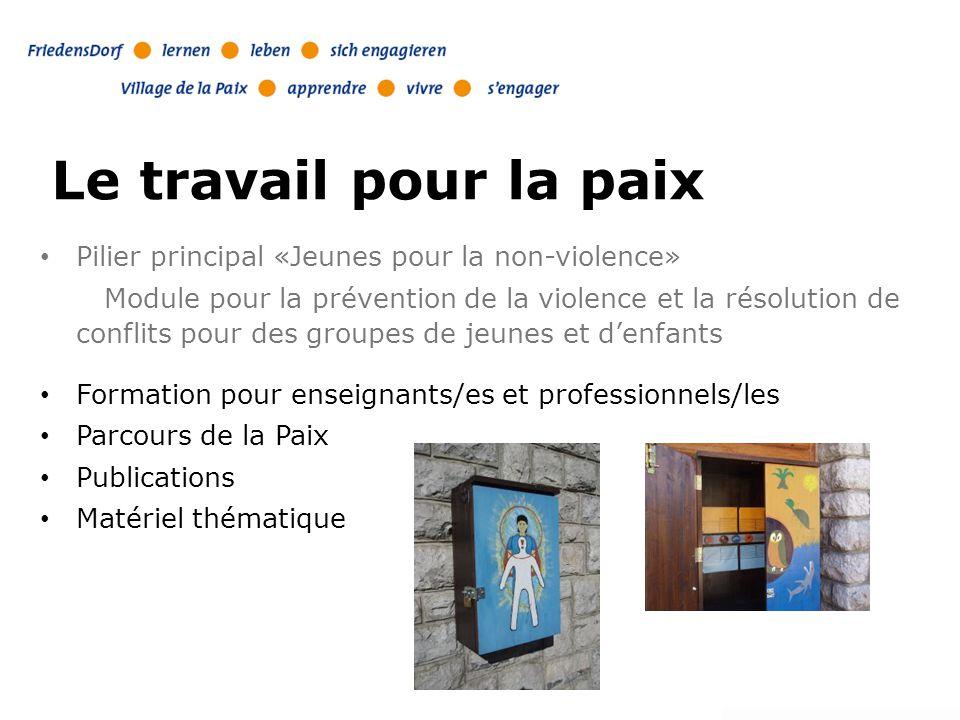 Le travail pour la paix Pilier principal «Jeunes pour la non-violence» Module pour la prévention de la violence et la résolution de conflits pour des
