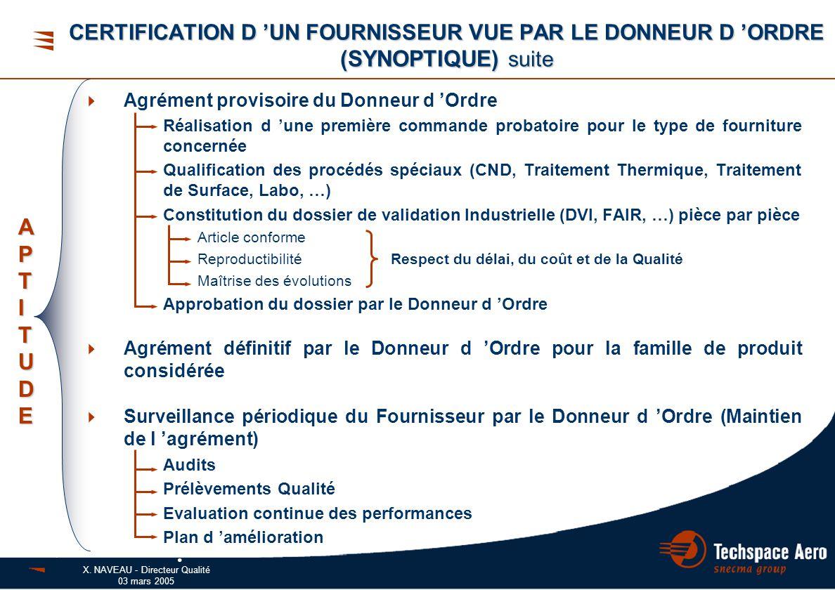 X. NAVEAU - Directeur Qualité 03 mars 2005  Agrément provisoire du Donneur d 'Ordre Réalisation d 'une première commande probatoire pour le type de f