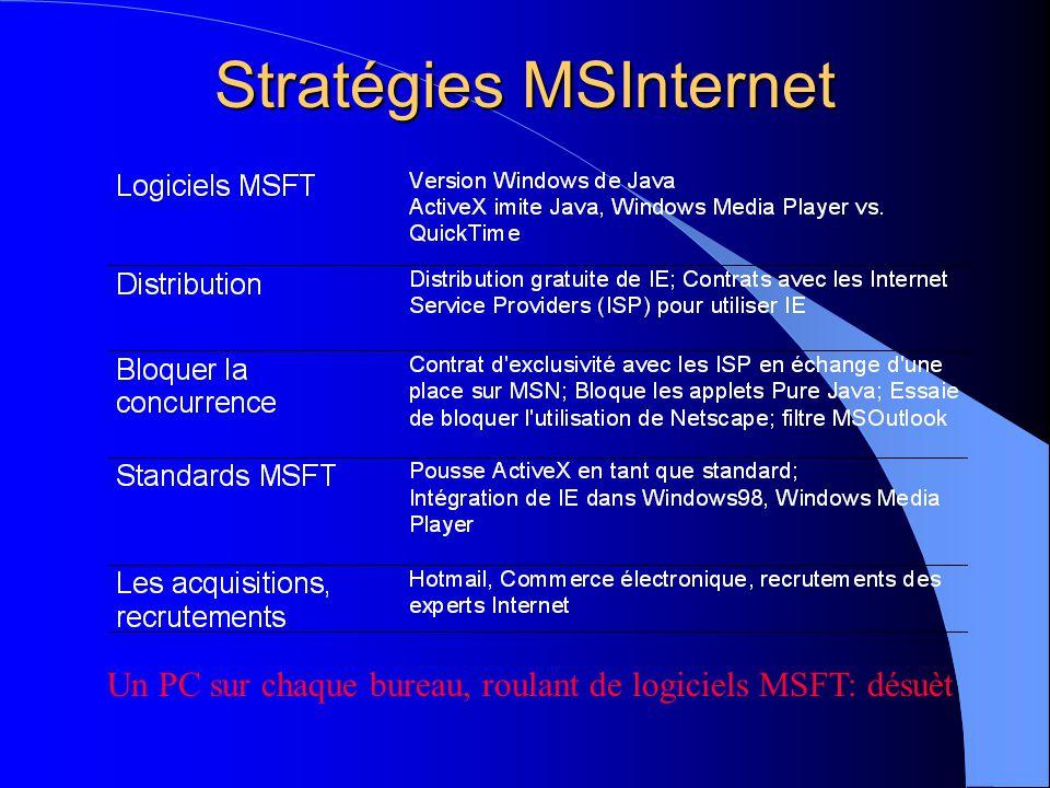Internet: Points d'inflexion  1993 : Apparition de Mosaic, premier fureteur web l 1994 : Microsoft s 'éveille au monde de l 'internet  1994-1995 : D