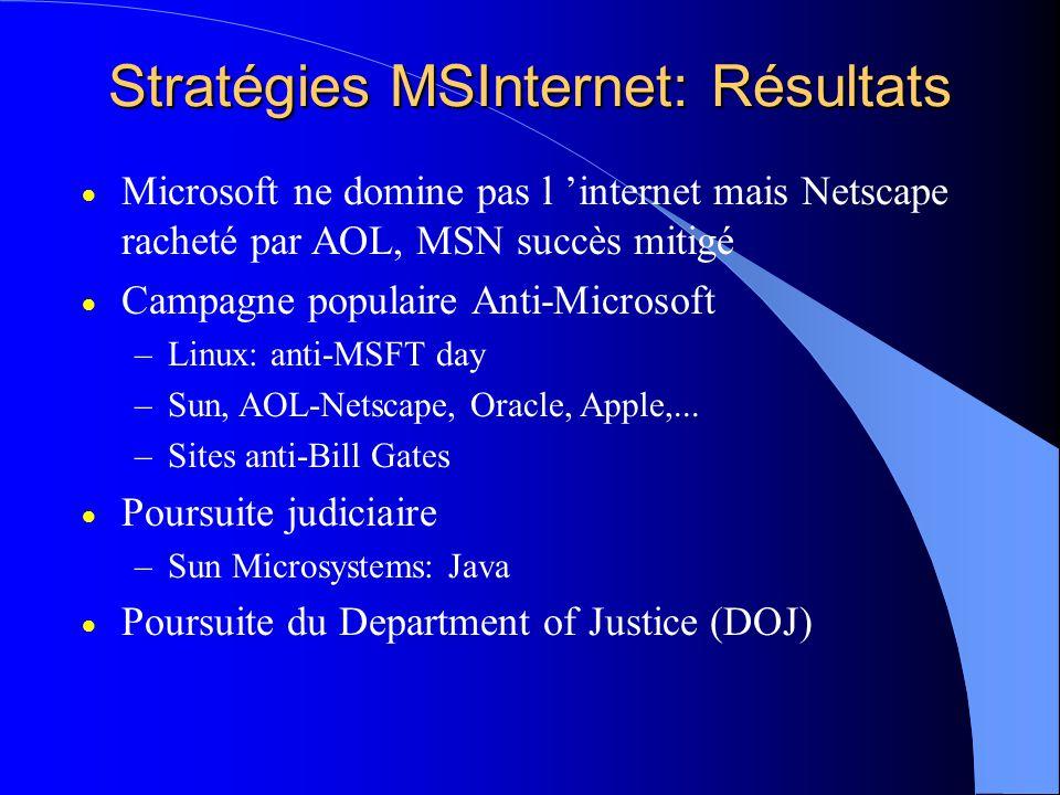 Stratégies MSInternet Un PC sur chaque bureau, roulant de logiciels MSFT: désuèt