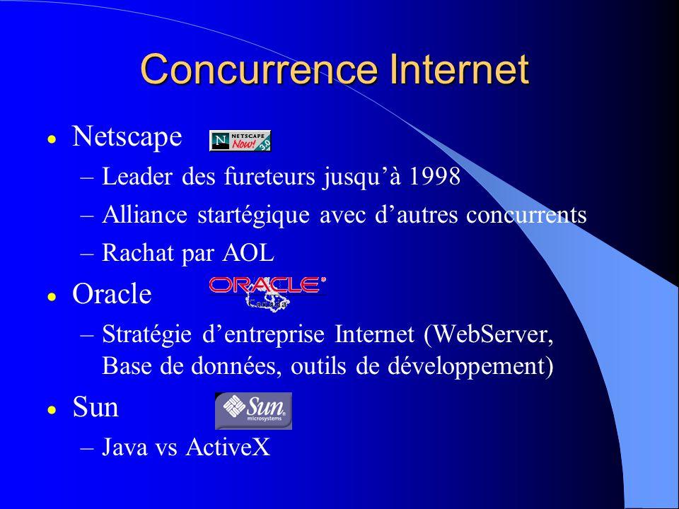 Les défis Internet  Les concurrents  La bagarre internet  Les logiciels libres 'Gratuiciels'