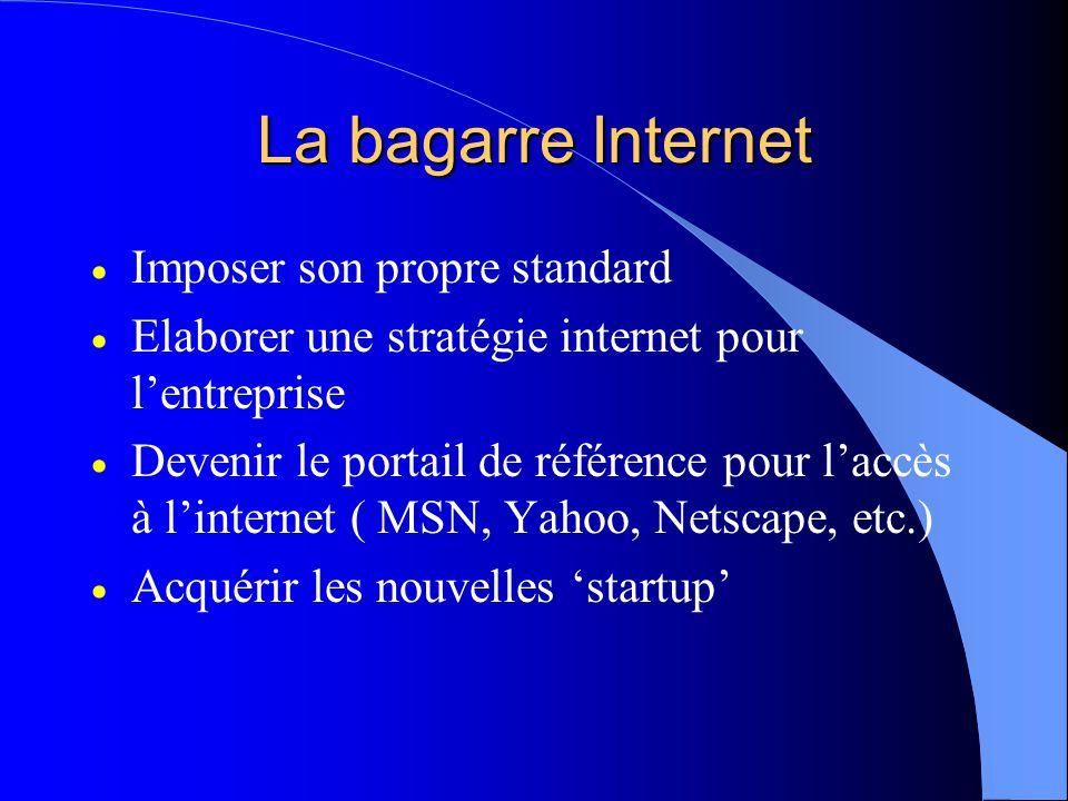 Concurrence Internet  Netscape –Leader des fureteurs jusqu'à 1998 –Alliance startégique avec d'autres concurrents –Rachat par AOL  Oracle –Stratégie