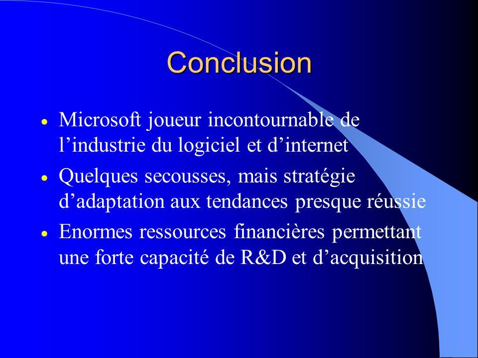 Solution Web Gratuite  Linux –concurrent à Windows NT –passe de 10 à 17% de part de marché en 98 –code source gratuit  Apache –plus robuste que IIS
