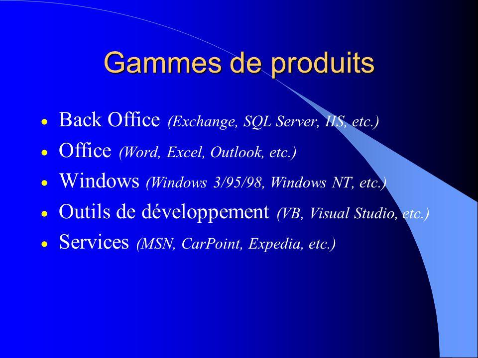 Gammes de produits  Back Office (Exchange, SQL Server, IIS, etc.)  Office (Word, Excel, Outlook, etc.)  Windows (Windows 3/95/98, Windows NT, etc.)  Outils de développement (VB, Visual Studio, etc.)  Services (MSN, CarPoint, Expedia, etc.)