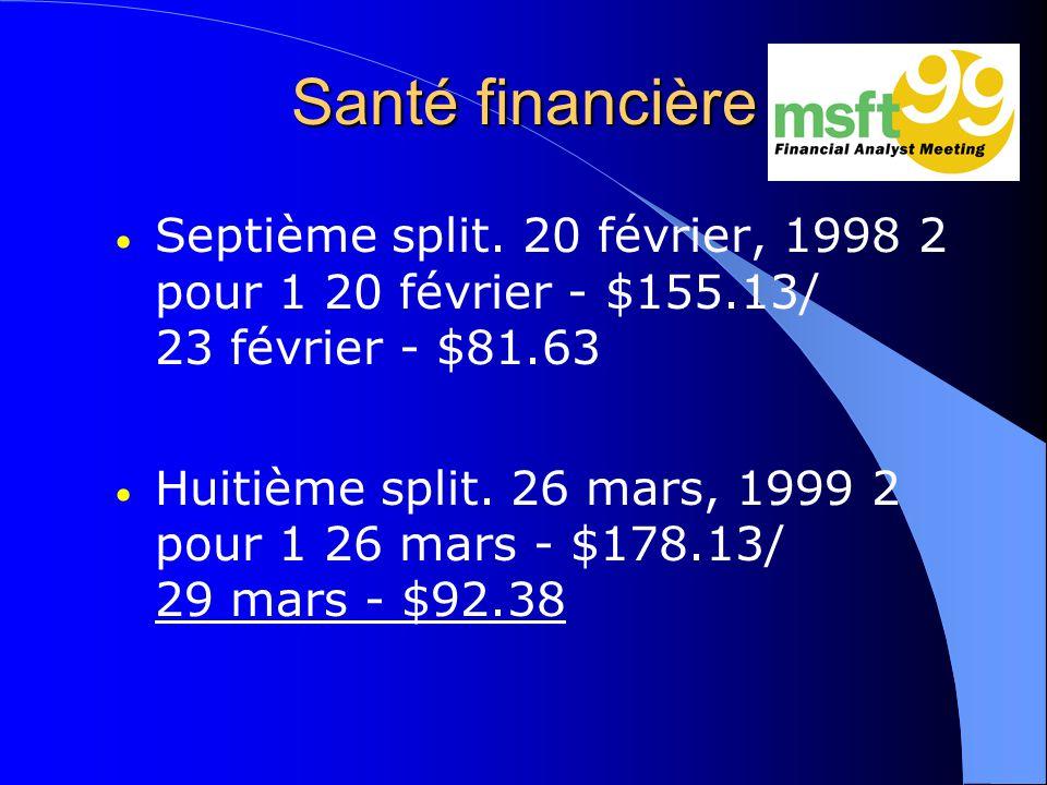 Santé financière  Septième split.