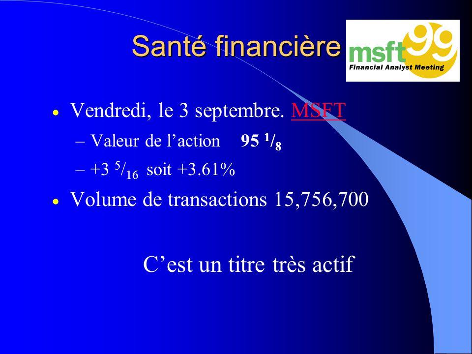 Santé financière  Septième split. 20 février, 1998 2 pour 1 20 février - $155.13/ 23 février - $81.63  Huitième split. 26 mars, 1999 2 pour 1 26 mar