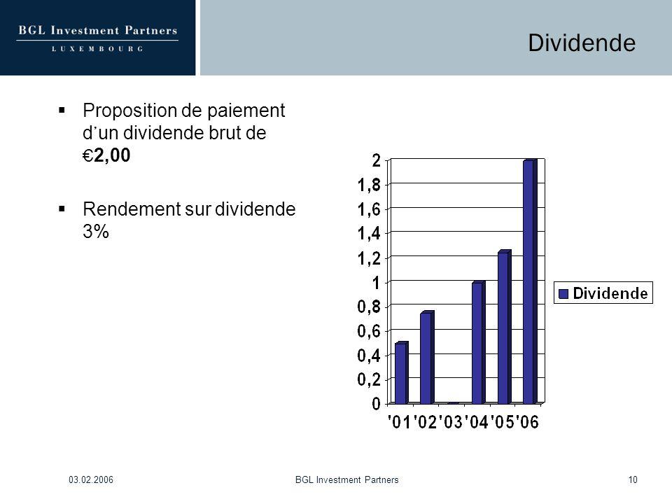 03.02.2006BGL Investment Partners10 Dividende  Proposition de paiement d ' un dividende brut de € 2,00  Rendement sur dividende 3%