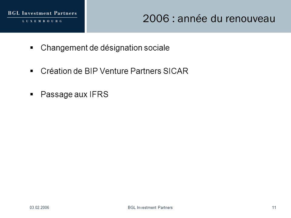 03.02.2006BGL Investment Partners11 2006 : année du renouveau  Changement de désignation sociale  Création de BIP Venture Partners SICAR  Passage aux IFRS