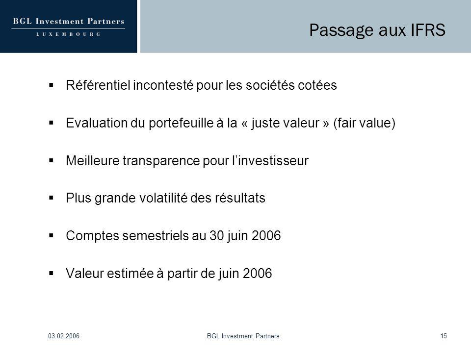 03.02.2006BGL Investment Partners15 Passage aux IFRS  Référentiel incontesté pour les sociétés cotées  Evaluation du portefeuille à la « juste valeur » (fair value)  Meilleure transparence pour l'investisseur  Plus grande volatilité des résultats  Comptes semestriels au 30 juin 2006  Valeur estimée à partir de juin 2006