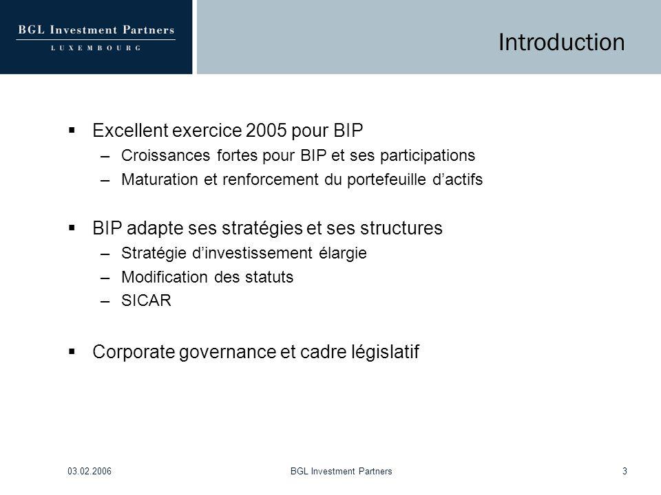 03.02.2006BGL Investment Partners14 Création d'une SICAR  BIP Venture Partners S.A., SICAR  Détenue à 100% par BIP  Capital variable –Capital initial €15m –Apport en nature de €22m  Regroupera: –tous les investissements en fonds de Private Equity de BIP –Co-investissements en Venture Capital