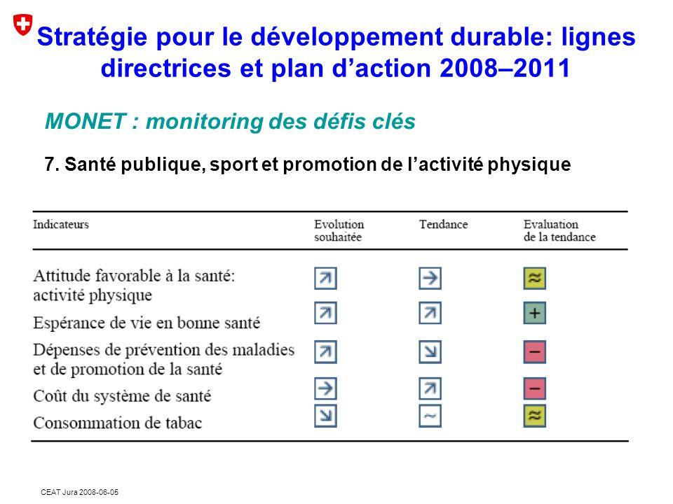 CEAT Jura 2008-06-05 Stratégie pour le développement durable: lignes directrices et plan d'action 2008–2011 MONET : monitoring des défis clés 7.