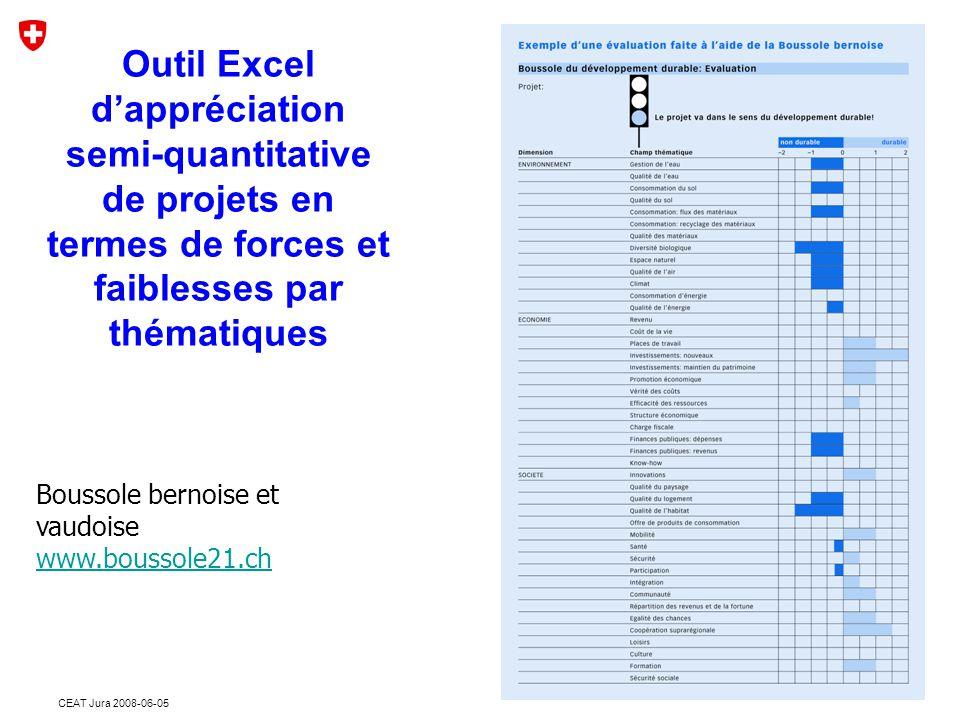 CEAT Jura 2008-06-05 Outil Excel d'appréciation semi-quantitative de projets en termes de forces et faiblesses par thématiques Boussole bernoise et vaudoise www.boussole21.ch www.boussole21.ch