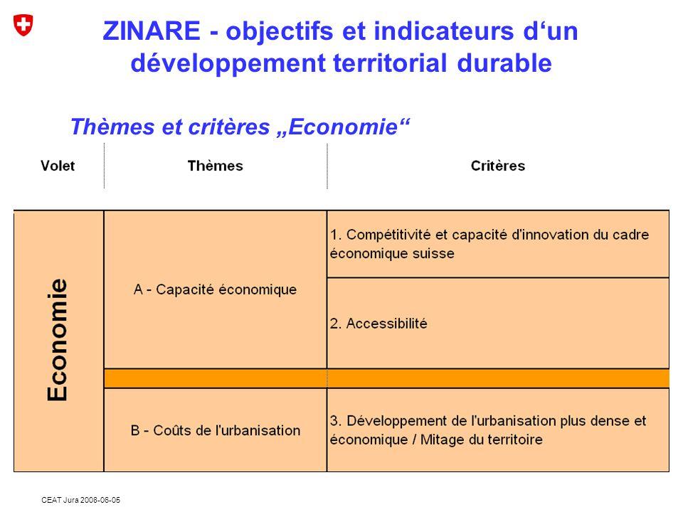 """CEAT Jura 2008-06-05 ZINARE - objectifs et indicateurs d'un développement territorial durable Thèmes et critères """"Economie"""