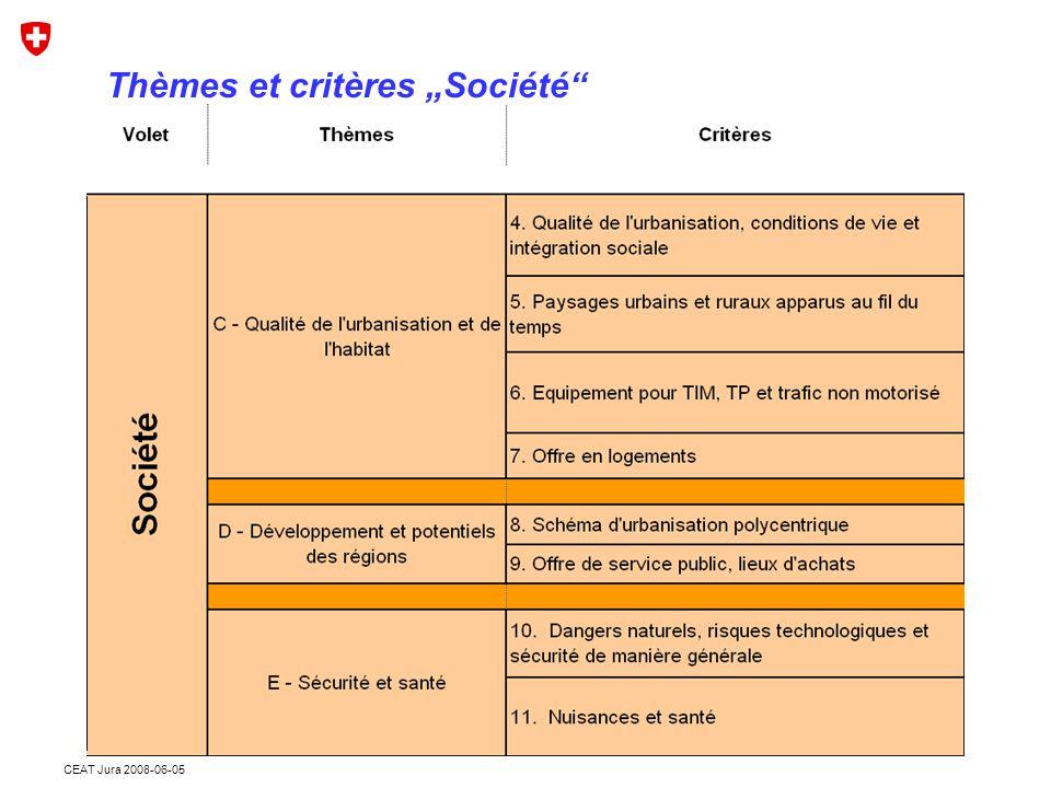 """CEAT Jura 2008-06-05 Thèmes et critères """"Société"""