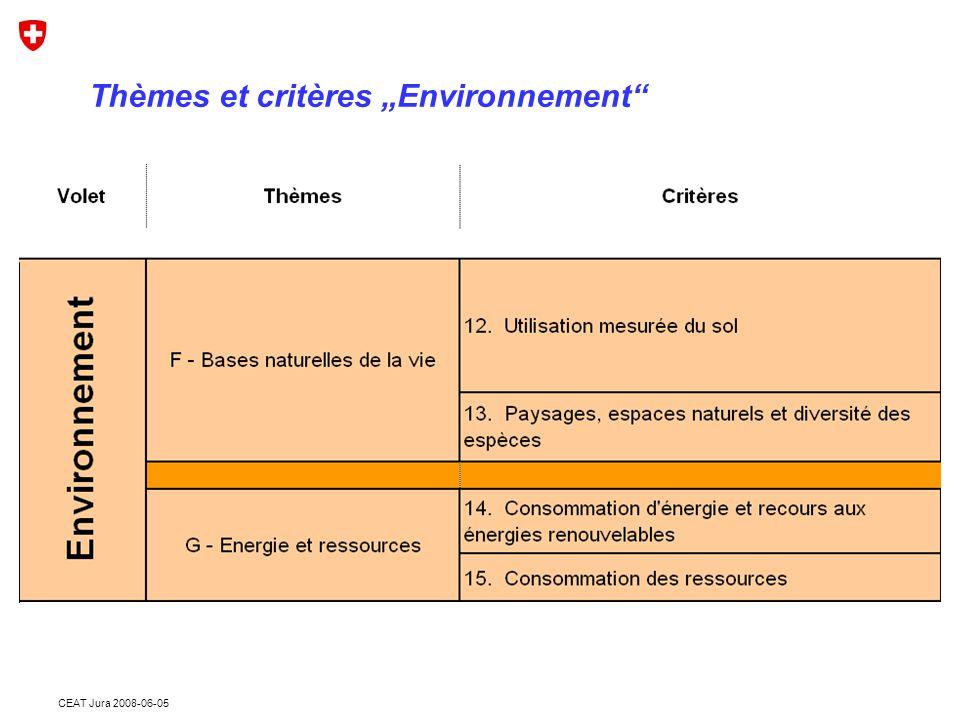"""CEAT Jura 2008-06-05 Thèmes et critères """"Environnement"""