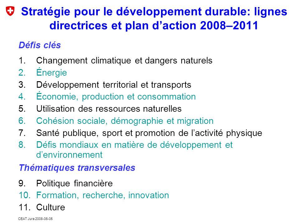 CEAT Jura 2008-06-05 Défis clés 1. Changement climatique et dangers naturels 2.