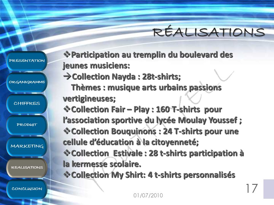 YOUTH YELL  Participation au tremplin du boulevard des jeunes musiciens:  Collection Nayda : 28t-shirts; Thèmes : musique arts urbains passions vertigineuses; Thèmes : musique arts urbains passions vertigineuses;  Collection Fair – Play : 160 T-shirts pour l'association sportive du lycée Moulay Youssef ;  Collection Bouquinons : 24 T-shirts pour une cellule d'éducation à la citoyenneté;  Collection Estivale : 28 t-shirts participation à la kermesse scolaire.