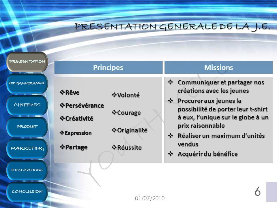 PRÉSENTATION DE L'ÉQUIPE 01/07/2010 7