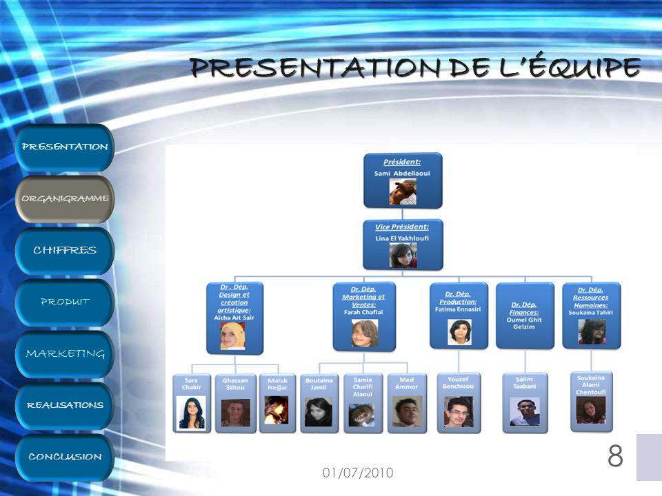 8 PRESENTATION DE L'ÉQUIPE PRESENTATION ORGANIGRAMME PRODUIT REALISATIONS MARKETING CHIFFRES CONCLUSION