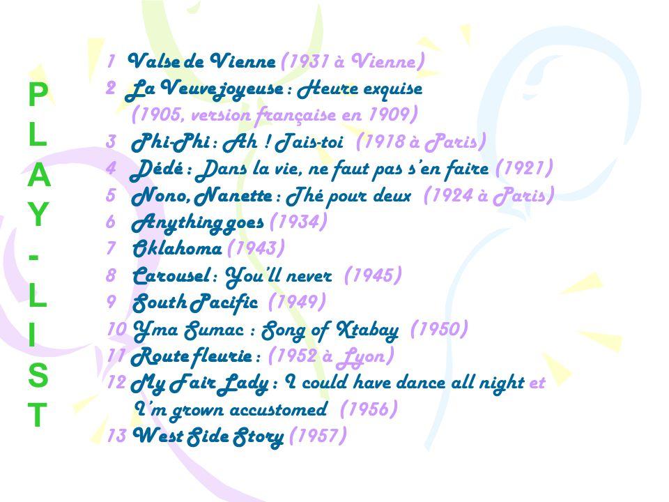 1 Valse de Vienne (1931 à Vienne) 2 La Veuve joyeuse : Heure exquise (1905, version française en 1909) 3 Phi-Phi : Ah .