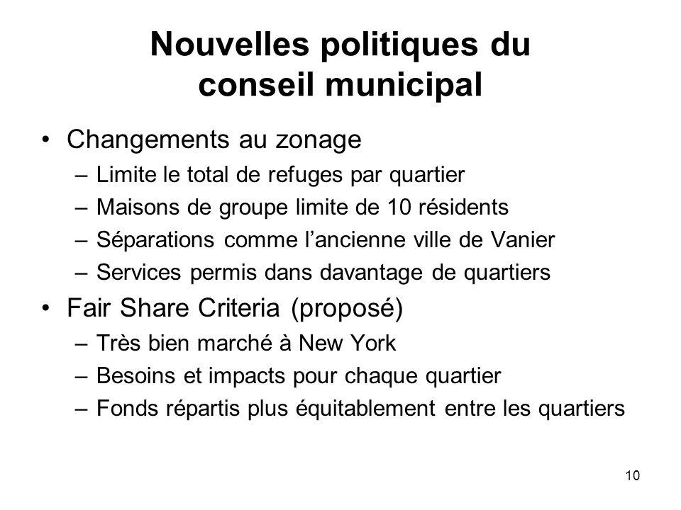 10 Nouvelles politiques du conseil municipal Changements au zonage –Limite le total de refuges par quartier –Maisons de groupe limite de 10 résidents