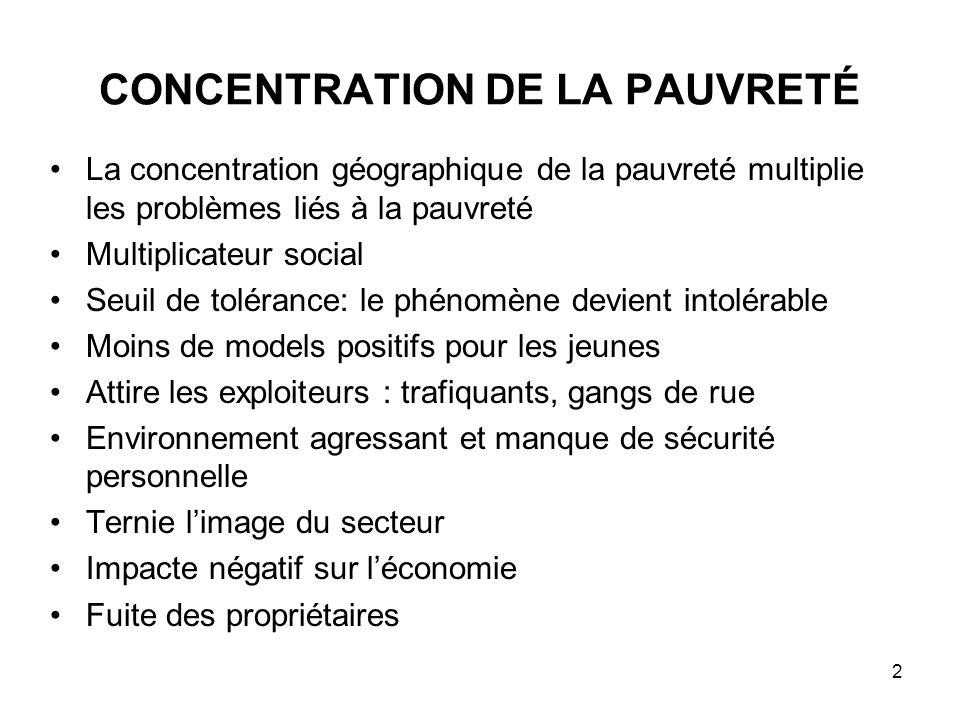 2 CONCENTRATION DE LA PAUVRETÉ La concentration géographique de la pauvreté multiplie les problèmes liés à la pauvreté Multiplicateur social Seuil de