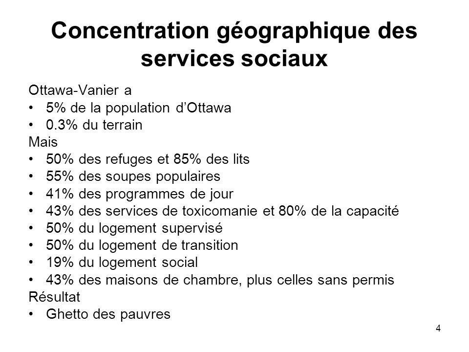 4 Concentration géographique des services sociaux Ottawa-Vanier a 5% de la population d'Ottawa 0.3% du terrain Mais 50% des refuges et 85% des lits 55