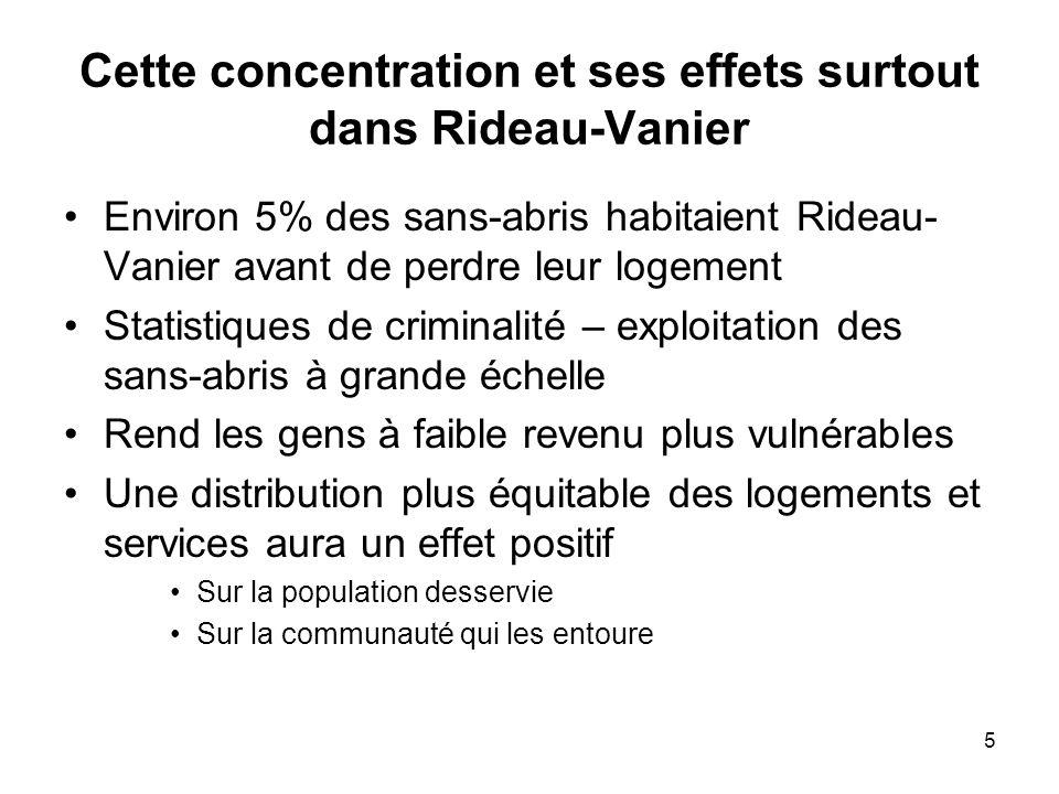 5 Cette concentration et ses effets surtout dans Rideau-Vanier Environ 5% des sans-abris habitaient Rideau- Vanier avant de perdre leur logement Stati