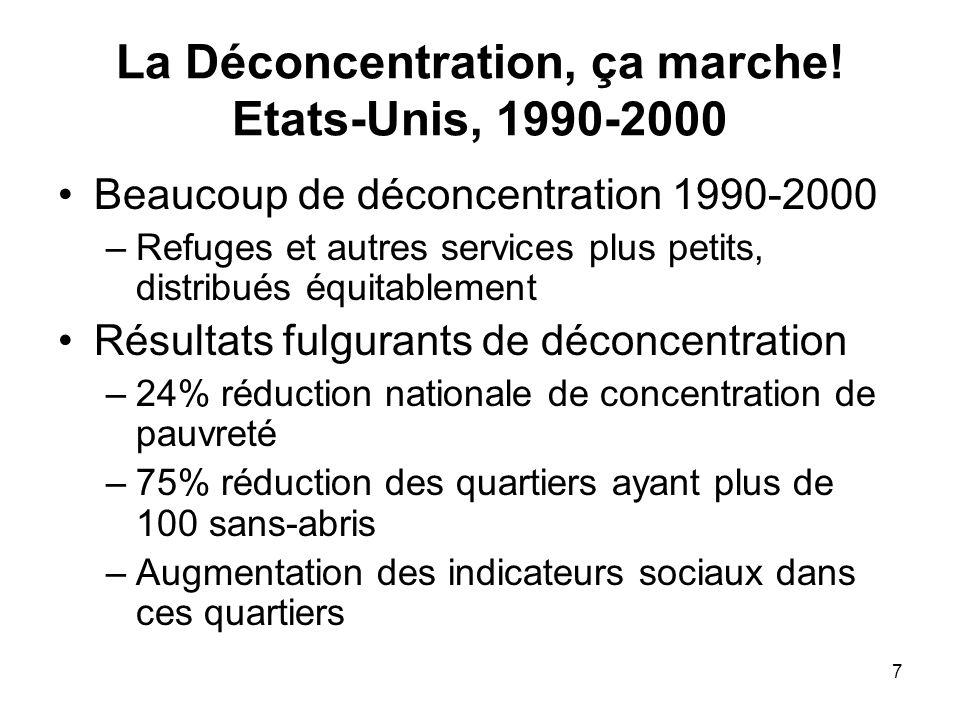 7 La Déconcentration, ça marche! Etats-Unis, 1990-2000 Beaucoup de déconcentration 1990-2000 –Refuges et autres services plus petits, distribués équit