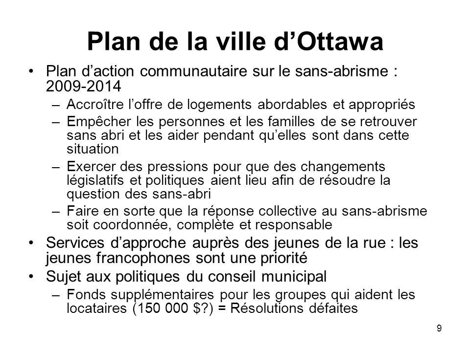 9 Plan de la ville d'Ottawa Plan d'action communautaire sur le sans-abrisme : 2009-2014 –Accroître l'offre de logements abordables et appropriés –Empê
