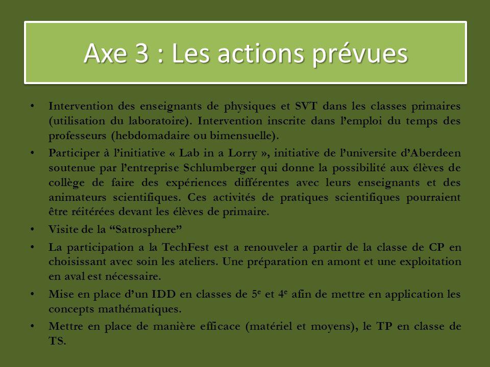 Axe 3 : Les actions prévues Intervention des enseignants de physiques et SVT dans les classes primaires (utilisation du laboratoire). Intervention ins