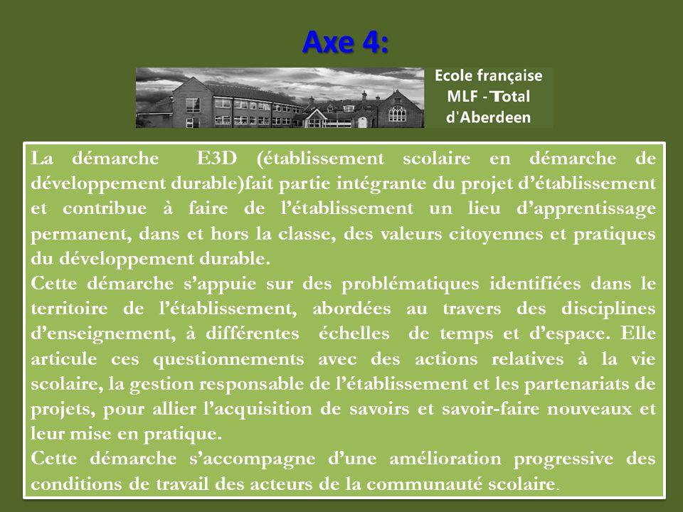 Axe 4: L'établissement dans une démarche de développement durable et d'amélioration des conditions de travail La démarche E3D (établissement scolaire