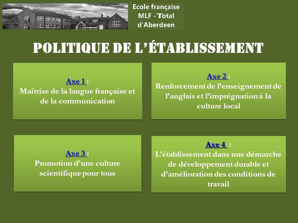 Politique de l'établissement Axe 2 Axe 2 Axe 2 Axe 2 : Renforcement de l'enseignement de l'anglais et l'imprégnation à la culture local Axe 2 Axe 2 Ax