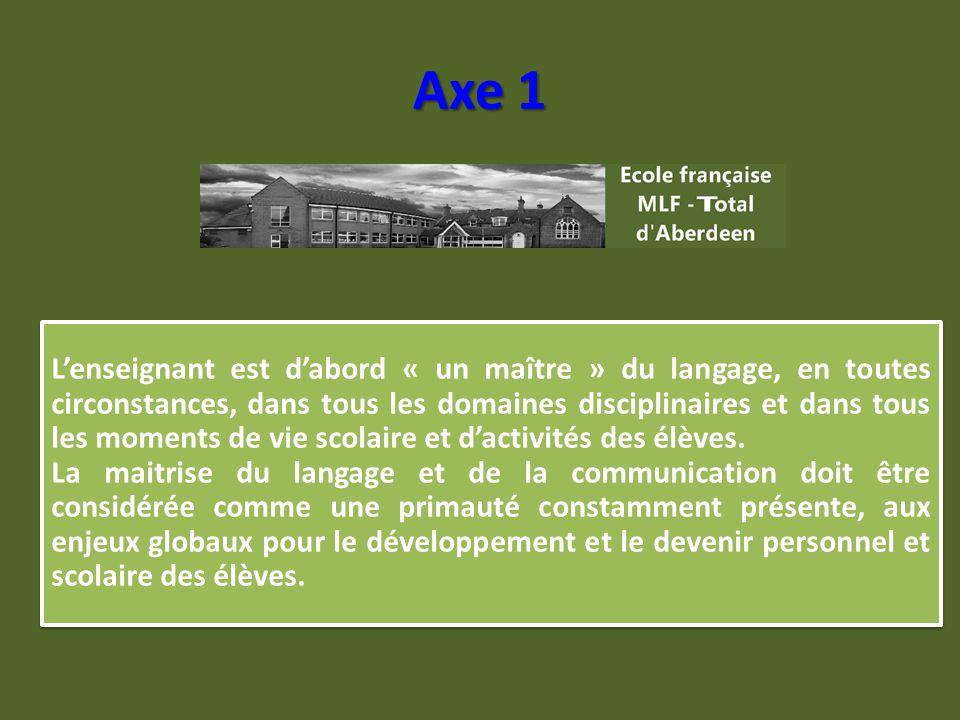 Axe 1 Maîtrise de la langue française et de la communication L'enseignant est d'abord « un maître » du langage, en toutes circonstances, dans tous les