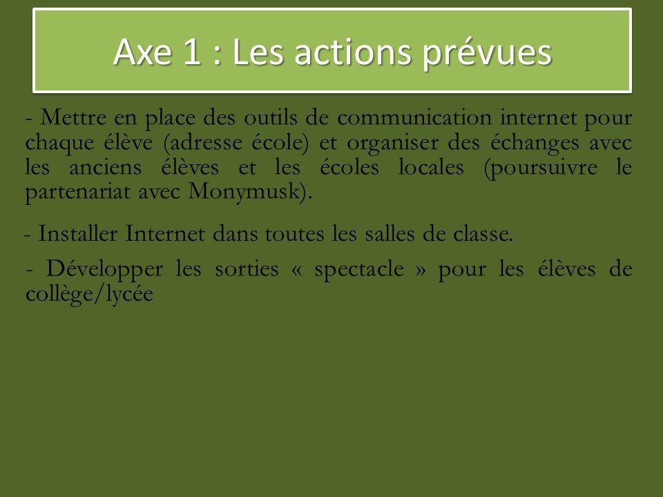 - Mettre en place des outils de communication internet pour chaque élève (adresse école) et organiser des échanges avec les anciens élèves et les écol