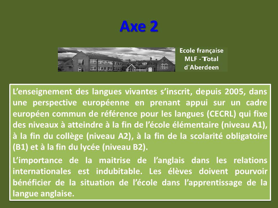 Axe 2 Le renforcement de l'anglais et l'imprégnation à la culture locale L'enseignement des langues vivantes s'inscrit, depuis 2005, dans une perspect
