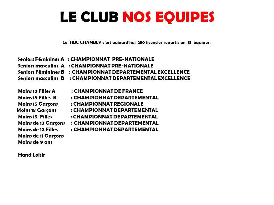 LE CLUB NOS EQUIPES Le HBC CHAMBLY c'est aujourd'hui 250 licencies repartis en 13 équipes : Seniors Féminines A : CHAMPIONNAT PRE-NATIONALE Seniors ma