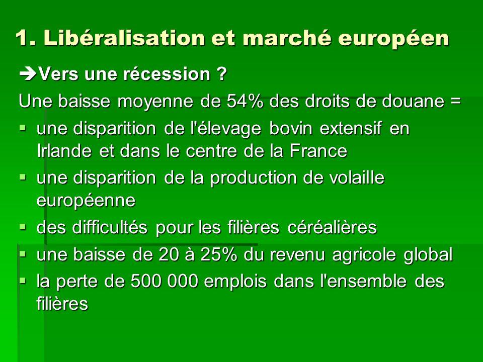 1. Libéralisation et marché européen  Vers une récession .