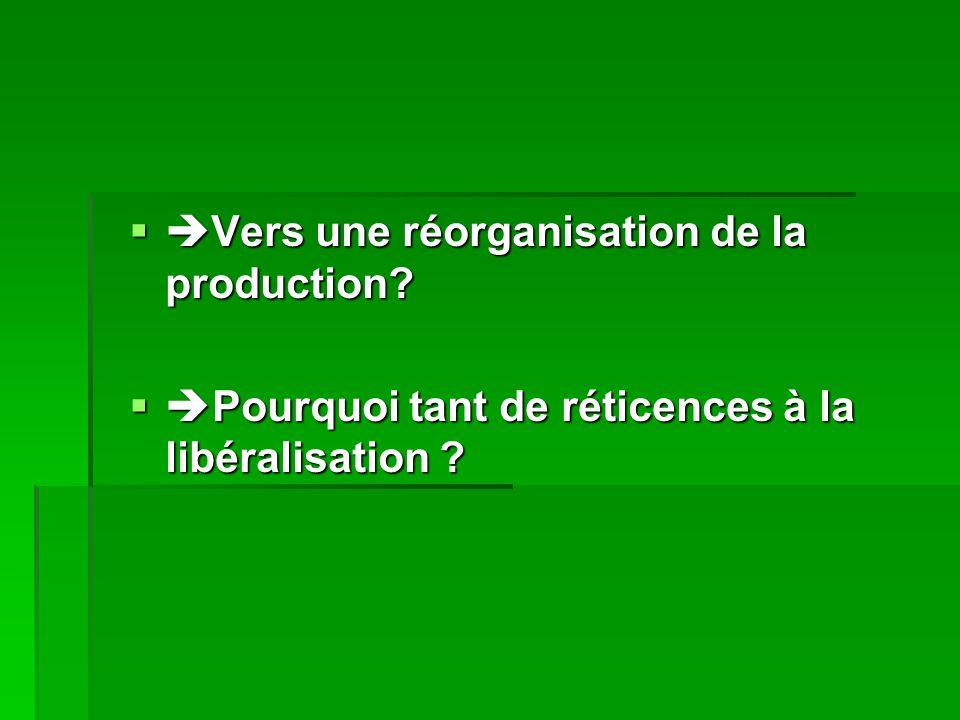 Vers une réorganisation de la production  Pourquoi tant de réticences à la libéralisation