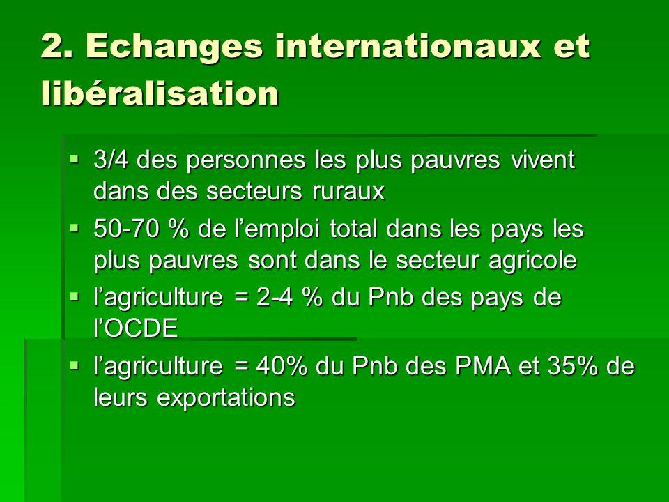 2. Echanges internationaux et libéralisation  3/4 des personnes les plus pauvres vivent dans des secteurs ruraux  50-70 % de l'emploi total dans les