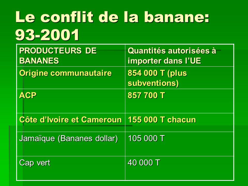 Le conflit de la banane: 93-2001 PRODUCTEURS DE BANANES Quantités autorisées à importer dans l'UE Origine communautaire 854 000 T (plus subventions) ACP 857 700 T Côte d'Ivoire et Cameroun 155 000 T chacun Jamaïque (Bananes dollar) 105 000 T Cap vert 40 000 T