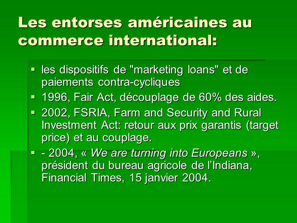 Les entorses américaines au commerce international:  les dispositifs de marketing loans et de paiements contra-cycliques  1996, Fair Act, découplage de 60% des aides.