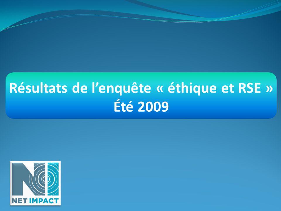 Résultats de l'enquête « éthique et RSE » Été 2009