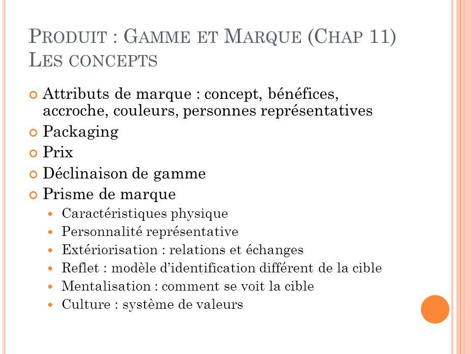 P RODUIT : G AMME ET M ARQUE (C HAP 11) L ES CONCEPTS Attributs de marque : concept, bénéfices, accroche, couleurs, personnes représentatives Packagin